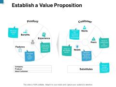Establish A Value Proposition Ppt PowerPoint Presentation Model Background