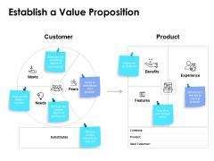 Establish A Value Proposition Ppt PowerPoint Presentation Pictures Model