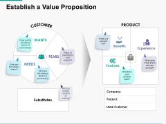 Establish A Value Proposition Ppt Powerpoint Presentation Portfolio Skills
