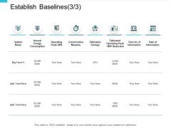Establish Baselines Conservation Measure Ppt PowerPoint Presentation Show Outline