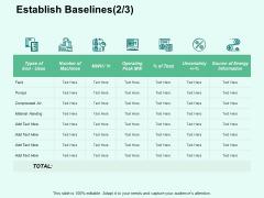 Establish Baselines Information Ppt PowerPoint Presentation Inspiration Gridlines