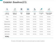 Establish Baselines Information Ppt PowerPoint Presentation Pictures Portfolio