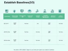 Establish Baselines Reduction Ppt PowerPoint Presentation Outline Microsoft