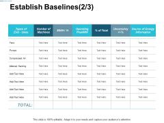Establish Baselines Strategy Ppt Powerpoint Presentation Inspiration Slides