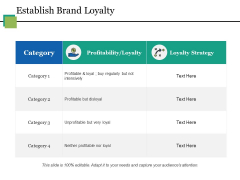 Establish Brand Loyalty And Strategy Ppt PowerPoint Presentation Ideas Layouts