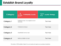 Establish Brand Loyalty Category Ppt PowerPoint Presentation Summary Template