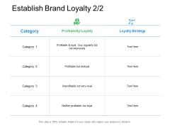 Establish Brand Loyalty Strategy Ppt Powerpoint Presentation Model Guidelines