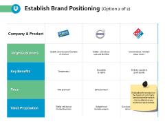 Establish Brand Positioning Target Customers Ppt Powerpoint Presentation Ideas Visuals