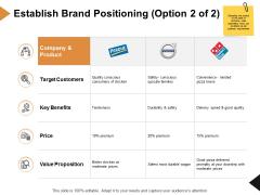 Establish Brand Positioning Target Ppt PowerPoint Presentation Model Deck