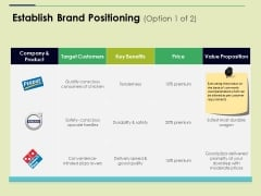 Establish Brand Positioning Template 1 Ppt PowerPoint Presentation File Shapes