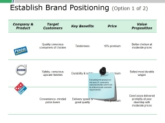 Establish Brand Positioning Template Ppt PowerPoint Presentation Show Designs