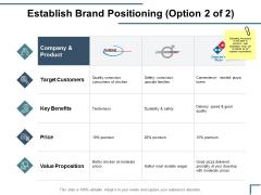 Establish Brand Positioning Value Proposition Ppt PowerPoint Presentation Professional File Formats