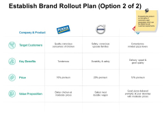 Establish Brand Rollout Plan Target Ppt PowerPoint Presentation Portfolio Slideshow