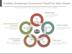Establish Development Environment Powerpoint Slide Designs