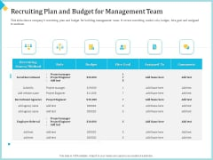 Establish Management Team Recruiting Plan And Budget For Management Team Ppt Summary Objects PDF