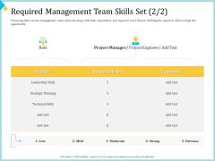 Establish Management Team Required Management Team Skills Set Leadership Ppt Infographic Template Microsoft PDF