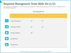 Establish Management Team Required Management Team Skills Set Planning Ppt Summary Slides PDF