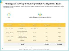 Establish Management Team Training And Development Program For Management Team Ppt Ideas PDF