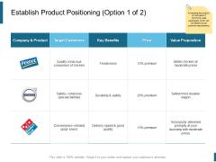 Establish Product Positioning Price Ppt PowerPoint Presentation Outline Slide
