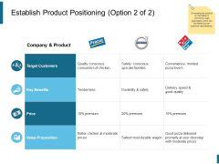Establish Product Positioning Proposition Ppt PowerPoint Presentation Gallery Professional