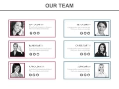 Establish Team Values And Goals Powerpoint Slides