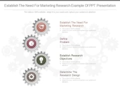 Establish The Need For Marketing Research Example Of Ppt Presentation
