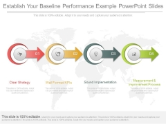 Establish Your Baseline Performance Example Powerpoint Slides