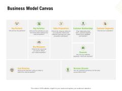 Establishing A Winning Business Model Canvas Ppt Gallery Inspiration PDF