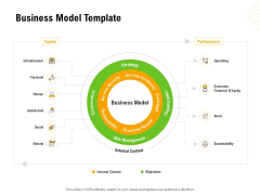 Establishing A Winning Business Model Template Ppt Icon Outfit PDF