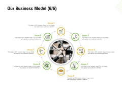 Establishing A Winning Our Business Model Technology Ppt Inspiration Slide PDF