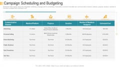 Establishing An Efficient Integrated Marketing Communication Process Campaign Scheduling And Budgeting Sample PDF