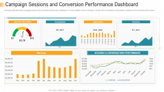 Establishing An Efficient Integrated Marketing Communication Process Campaign Sessions And Conversion Performance Dashboard Mockup PDF
