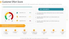 Establishing An Efficient Integrated Marketing Communication Process Customer Effort Score Ppt Portfolio Show PDF