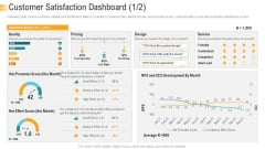 Establishing An Efficient Integrated Marketing Communication Process Customer Satisfaction Dashboard Expensive Infographics PDF