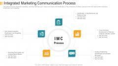Establishing An Efficient Integrated Marketing Communication Process Integrated Marketing Communication Process Elements PDF