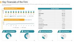 Establishing An Efficient Integrated Marketing Communication Process Key Financials Of The Firm Inspiration PDF
