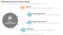 Establishing An Efficient Integrated Marketing Communication Process Marketing Communication Model Elements PDF