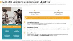 Establishing An Efficient Integrated Marketing Communication Process Matrix For Developing Communication Objectives Template PDF