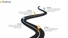 Establishing An Efficient Integrated Marketing Communication Process Roadmap Ppt Show Microsoft PDF