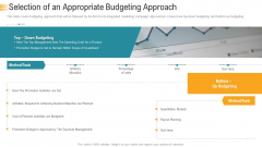 Establishing An Efficient Integrated Marketing Communication Process Selection Of An Appropriate Budgeting Approach Download PDF