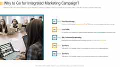 Establishing An Efficient Integrated Marketing Communication Process Why To Go For Integrated Marketing Campaign Inspiration PDF