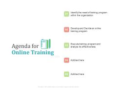 Establishing And Implementing HR Online Learning Program Agenda For Online Training Rules PDF