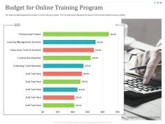 Establishing And Implementing HR Online Learning Program Budget For Online Training Program Designs PDF