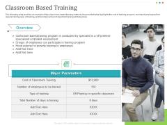 Establishing And Implementing HR Online Learning Program Classroom Based Training Download PDF