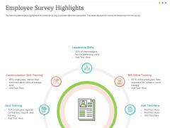 Establishing And Implementing HR Online Learning Program Employee Survey Highlights Formats PDF