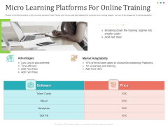 Establishing And Implementing HR Online Learning Program Micro Learning Platforms For Online Training Template PDF
