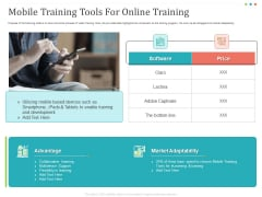 Establishing And Implementing HR Online Learning Program Mobile Training Tools For Online Training Summary PDF
