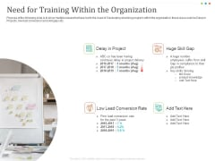 Establishing And Implementing HR Online Learning Program Need For Training Within The Organization Brochure PDF