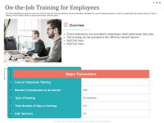 Establishing And Implementing HR Online Learning Program On The Job Training For Employees Sample PDF