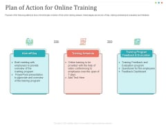 Establishing And Implementing HR Online Learning Program Plan Of Action For Online Training Clipart PDF